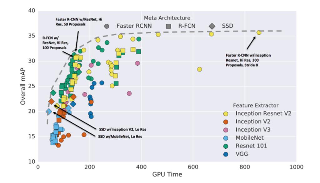 解读微软开源MMLSpark:统一的大规模机器学习生态系统