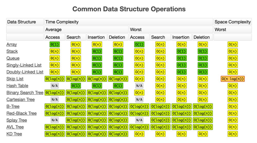 这可能是人工智能、机器学习和大数据领域覆盖最全的一份速查表