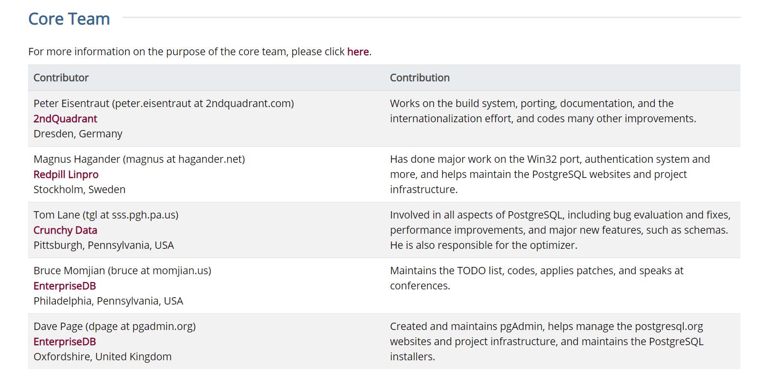 开源数据库接连修改开源协议,下一个会是谁?