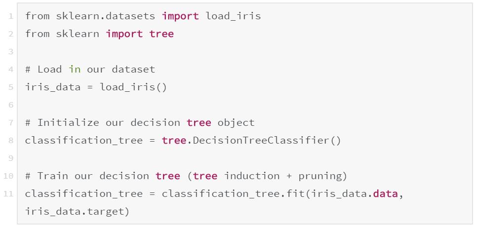 AI从业者必须了解的决策树指南