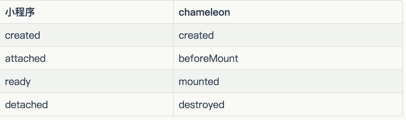 我们用5分钟写了一个跨多端项目