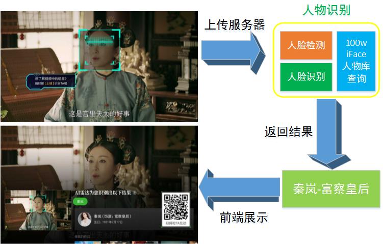 虚拟主播上线:多模态将改变人机交互的未来