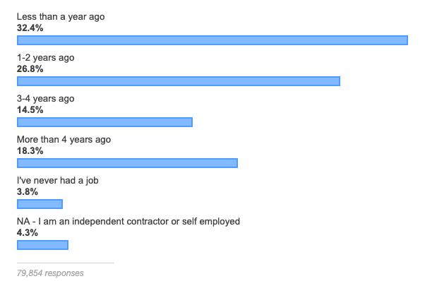 Rust连续四年最受开发者喜爱,中国开发者最乐观