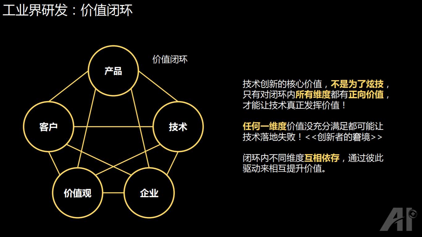 北大AI公开课2019   颜水成:人工智能行业观察与实践