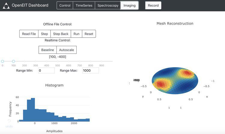 初探Spectra:全球首个开源医疗影像系统