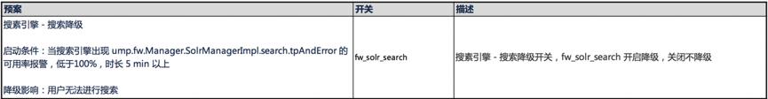 备战618,京东如何保障系统稳定性?