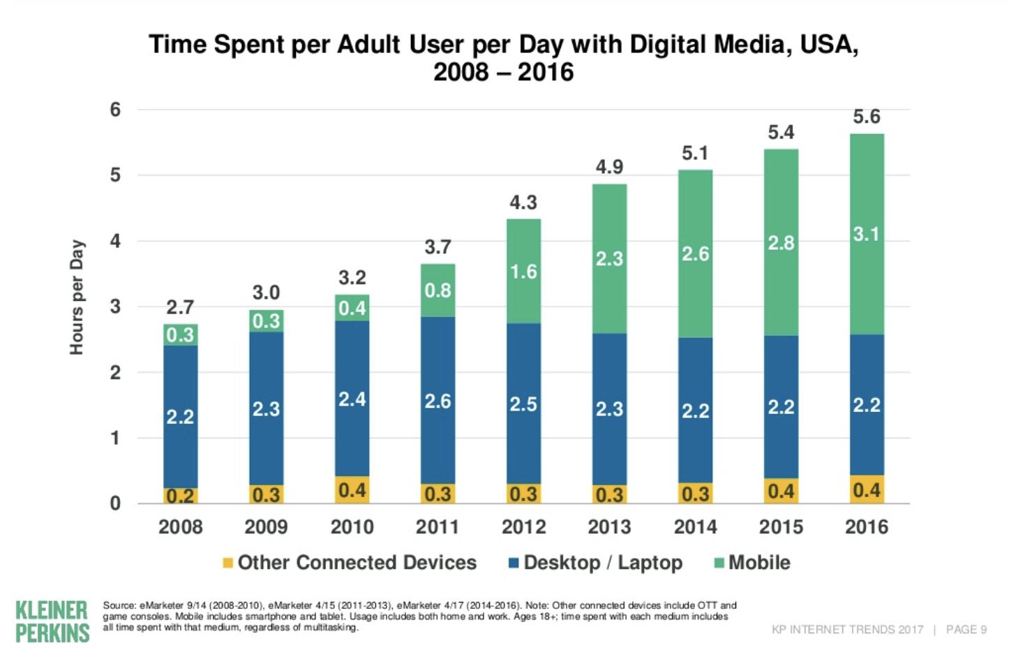 拜互联网所赐,软件市场和企业规模因此扩大了 10 倍