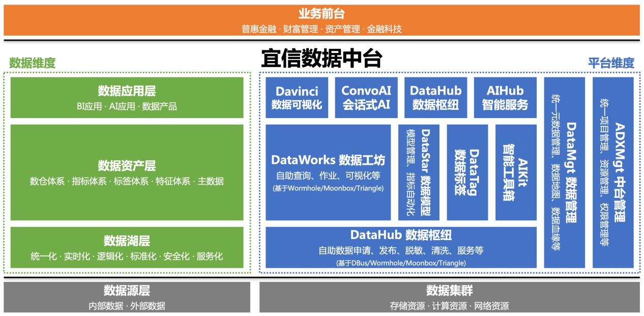 专访宜信CTO向江旭:AI落地场景为何首选金融业?