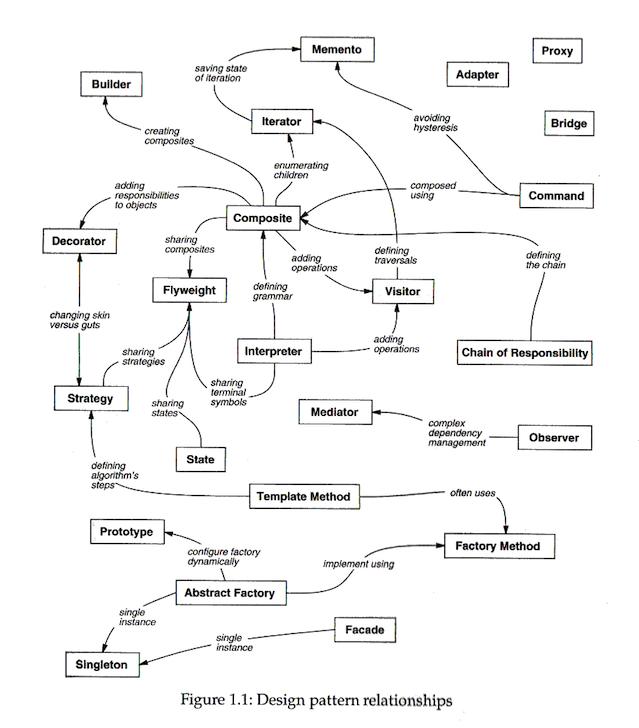 构建可扩展的机器学习系统(一):你所需的架构设计知识